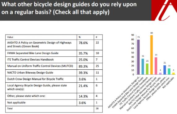 design%20guides%20600